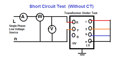 search results electrical notes articles page 4 short circuit test using ct pt
