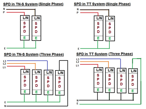 0 selection of surge protective device (spd) (part 3) electrical 3 phase surge protector wiring diagram at gsmportal.co