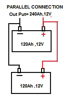 Calculate Size of Inverter & Battery Bank | Electrical Notes & Articles