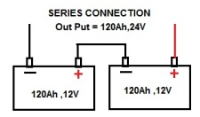 series_battery_config