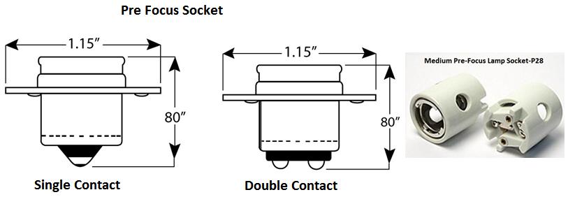 type of light bulb base \u0026 socket part 2 electrical notes \u0026 articles