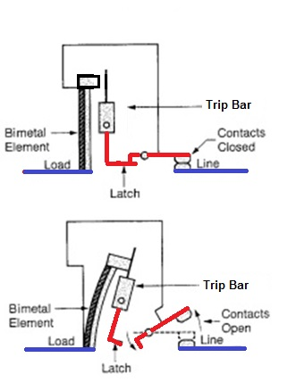 camper wiring schematic with Wiring Trailer Lights Diagram on Wiring Trailer Lights Diagram together with Battery Wiring And Disconnect Issues In 92 Southwind 134546 furthermore German Trailer Wiring Diagram further Mga Wiring Diagram as well F 350 Wiring Harness.