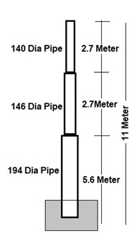 calculate size of pole foundation \u0026 wind pressure on pole415v Overhead Line Specificationrec Electrical Notes Articles #16